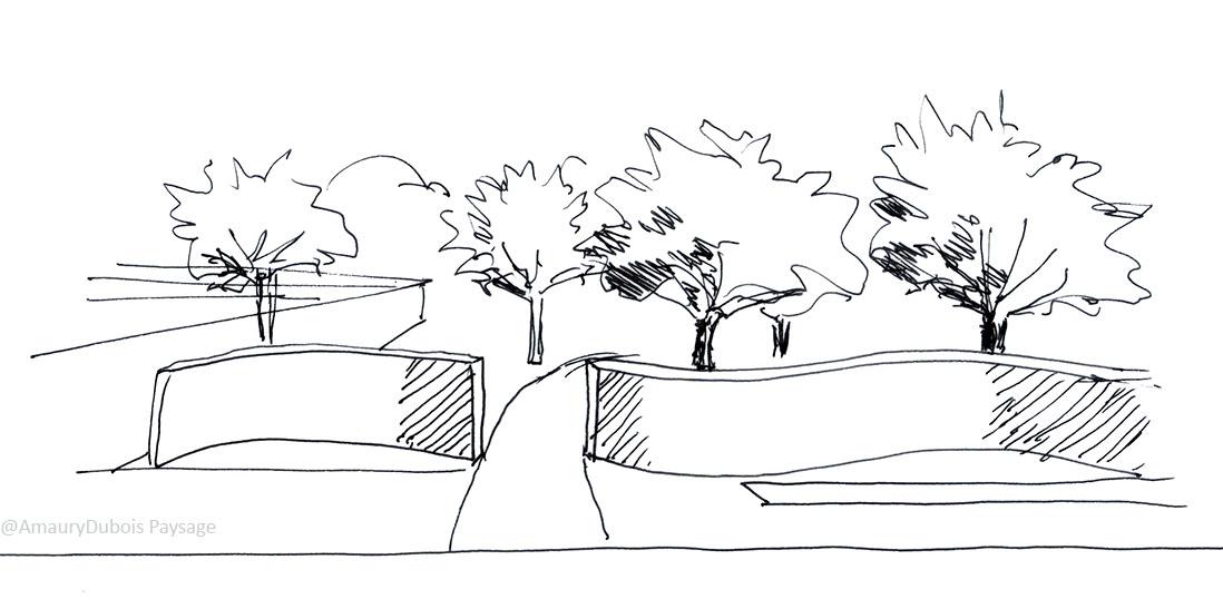 Jardin et verger de collection Perrigny